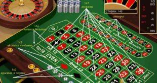 Возможно, ли обыграть казино? Несколько ключевых правила