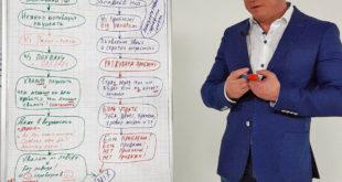Роман Гебо, Роман Gebo, Тренинги для врачей, Тренинги по продажам маркетинг стоматологической клиники, маркетинг для медицинских клиник